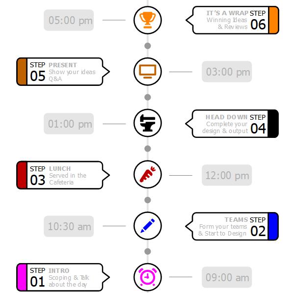 timeline-example